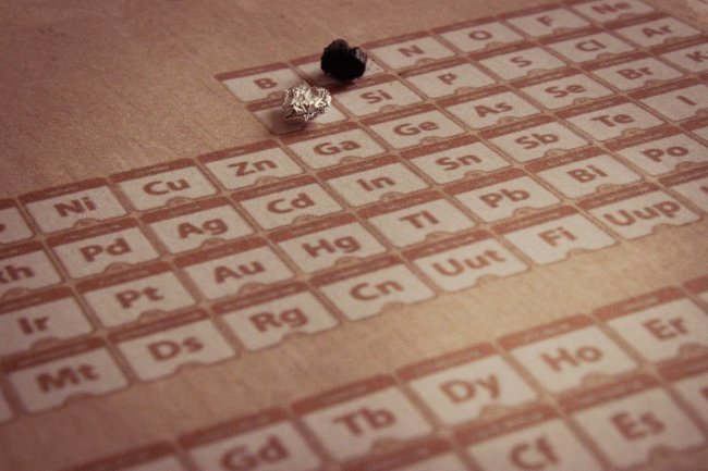 periodic-table-small-11